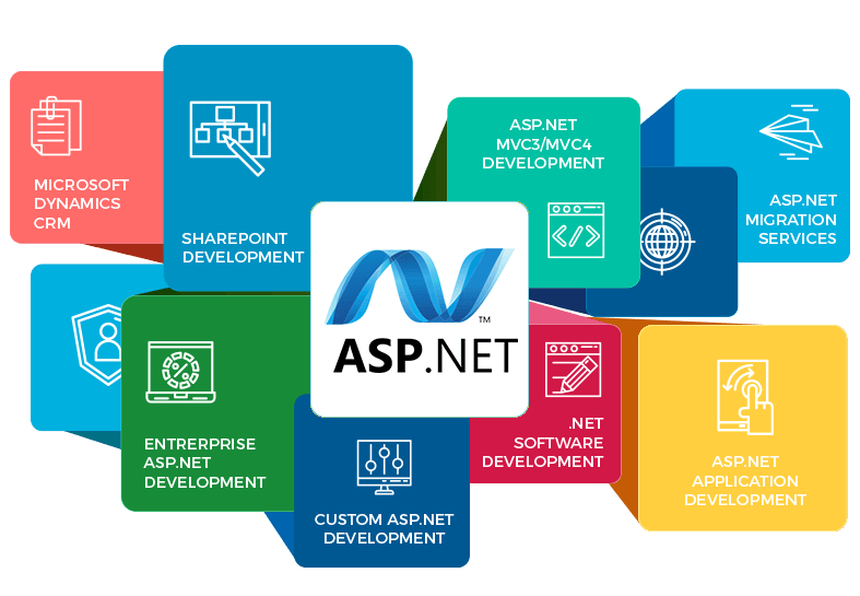 dot net training institute in chennai